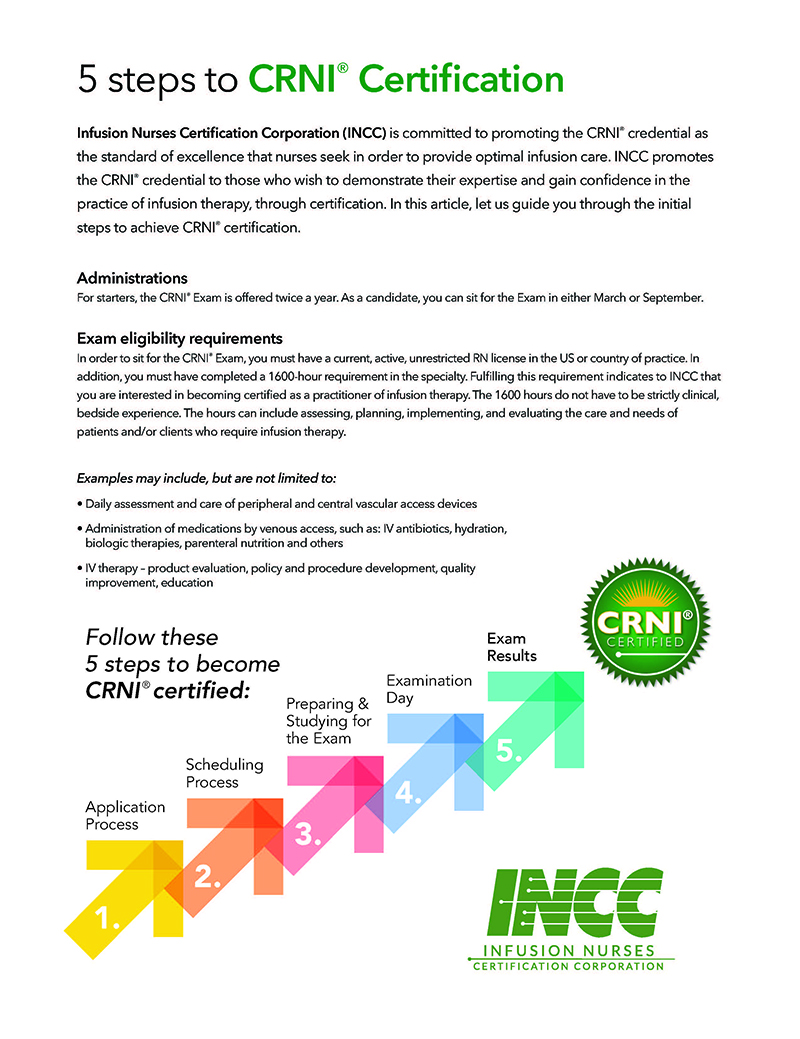 5 Steps to CRNI® Certification